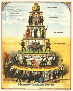 Pyramiden Kapitalism